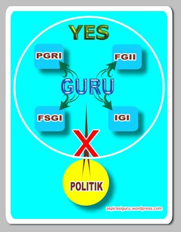 Guru Yes_Pollitik No